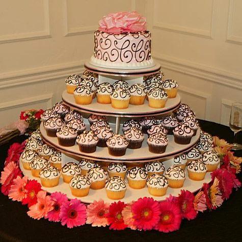12 1 - کیک فنجانی یا کاپ کیک (Cup Cake)