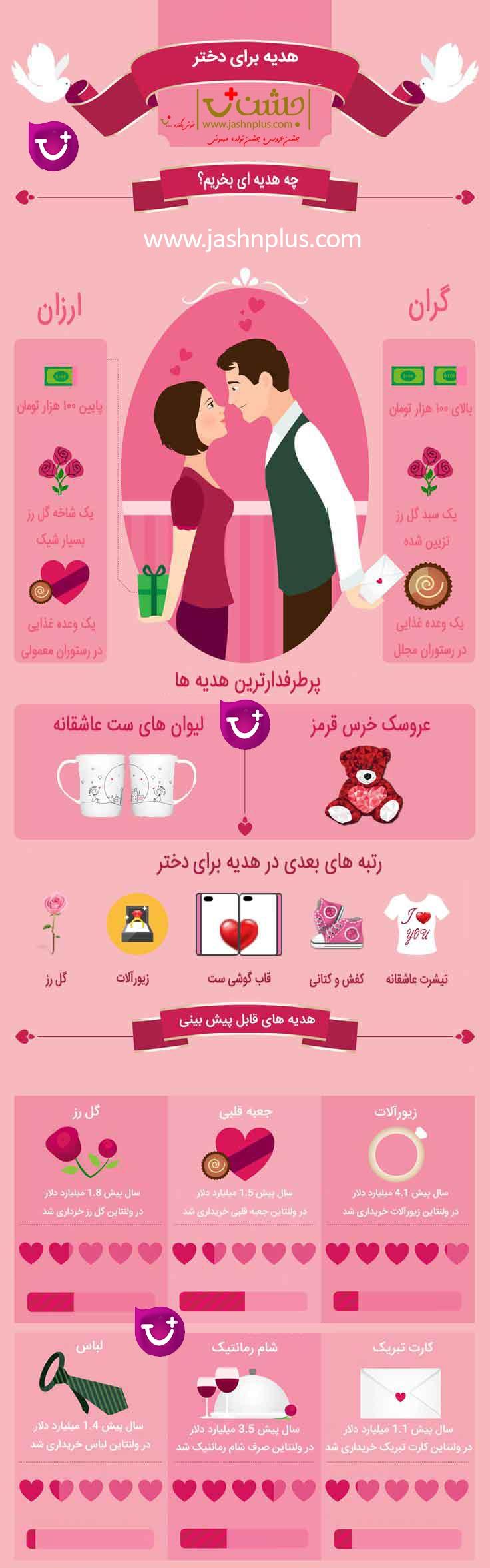 هدیه جذاب برای خانم ها کدام است؟ - بهترین هدیه جذاب برای خانم ها کدام است؟